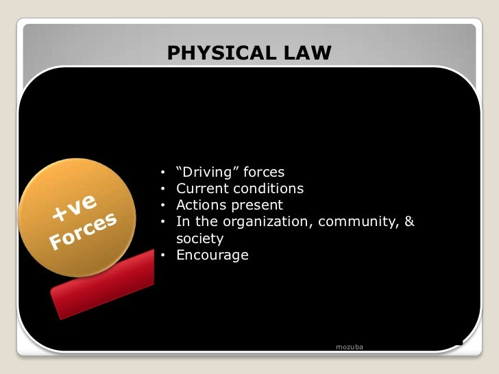 Driving Forces and Restraining Forces