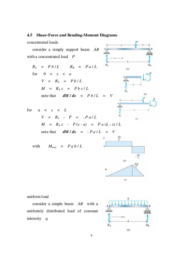 Shear Moment Diagram Moment Couple Wiring Diagram