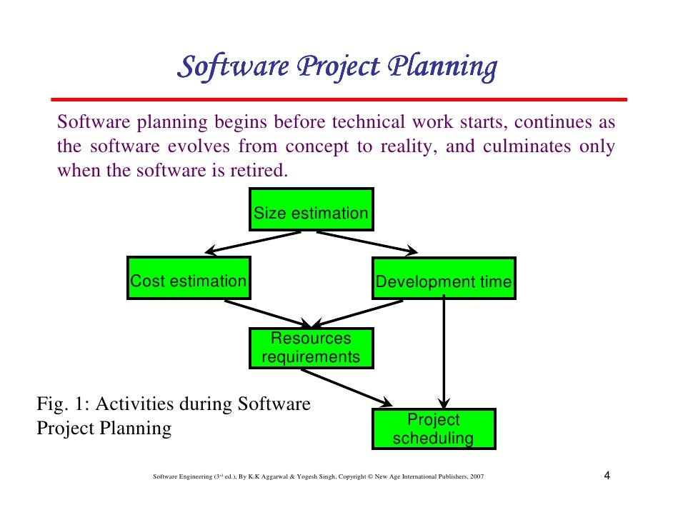 Chapter  Software Project Planning