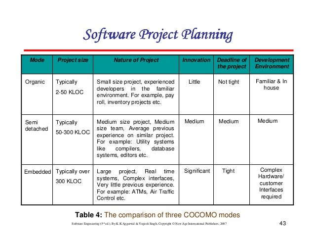 software project planning example