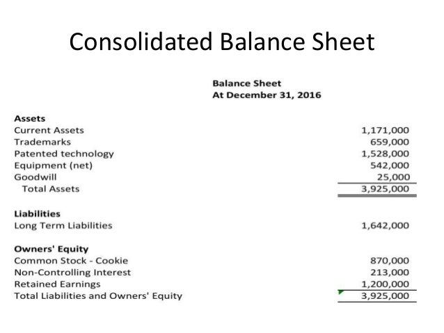 consolidated financial statement template - consolidated financial statements and outside ownership