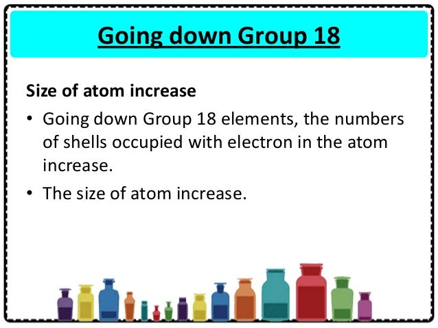 12 going down group - Periodic Table Of Elements Group Names
