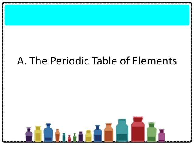 Chapter 4 The Periodic Table Slide 2