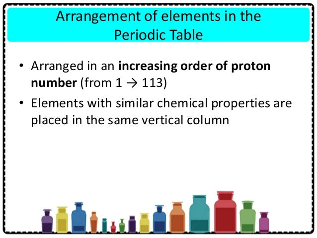 Chapter 4 the periodic table historical development of the periodic table 4 arrangement of elements urtaz Images