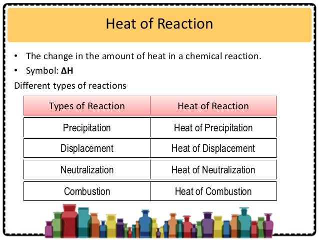 Chapter 4 Thermochemistry