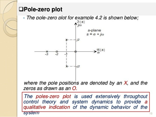 Chapter 4 time domain analysis 13 pole zero plot ccuart Image collections
