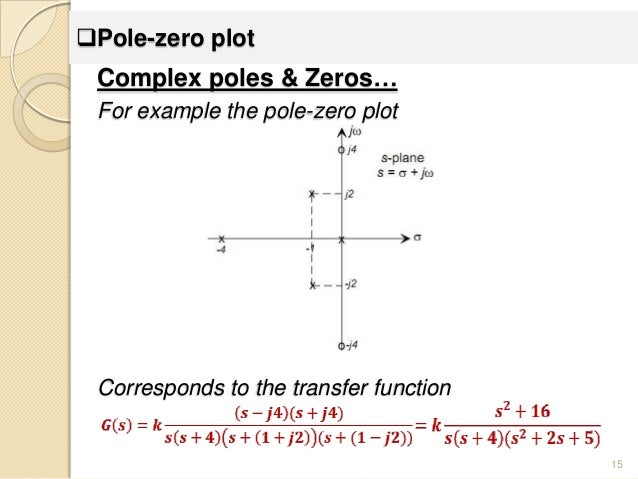 Transfer functions poles and zeros