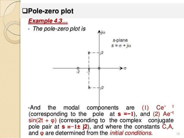 Chapter 4 time domain analysis plot the poles and zeros ofand then determine the modal responsecomponents of this systemsolution18 19 ccuart Image collections