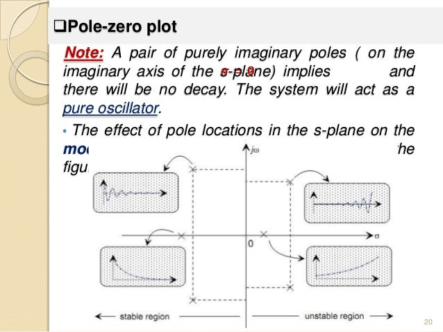 Chapter 4 time domain analysis 19 20 pole zero ccuart Image collections