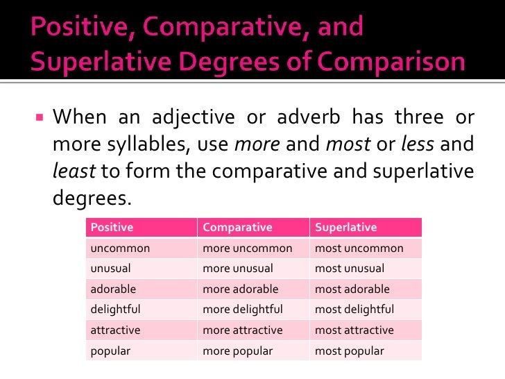 my view on the comparison of How does it affect your point of view it is also a standard pattern for academic comparison and contrast essays.