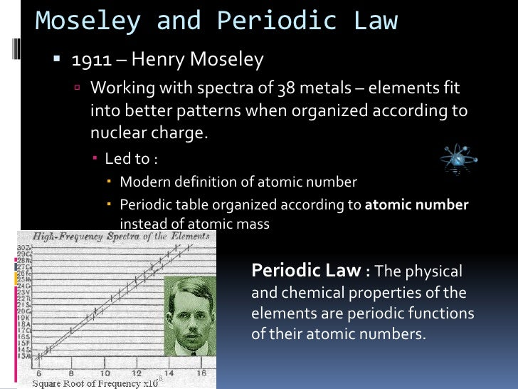 Chapter 51 History of the Periodic Table – Periodic Law Worksheet