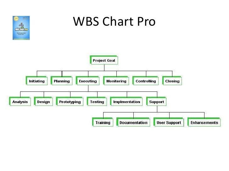 WBS Chart Pro<br />