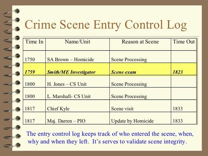 Evidence sheet unit 5 etap