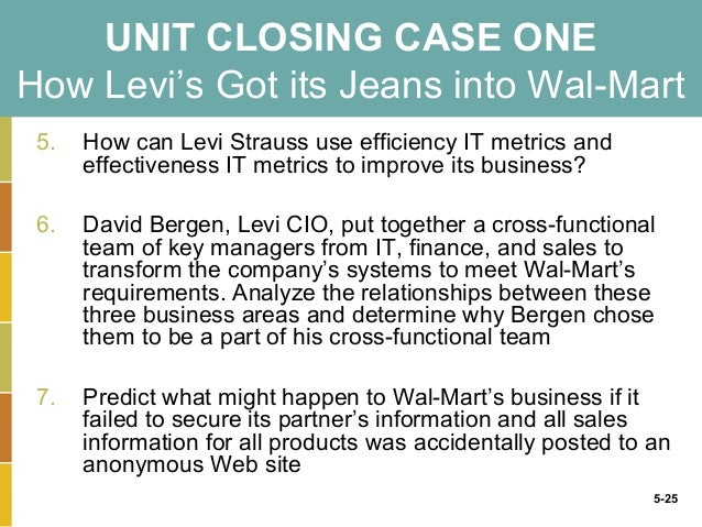 porter s 5 force analysis of levis strauss In order to demonstrate the saturation of the denim market, i decided through this article to present you 5 denim companies that can be qualified of being part of the diesel and levi's main competitors.