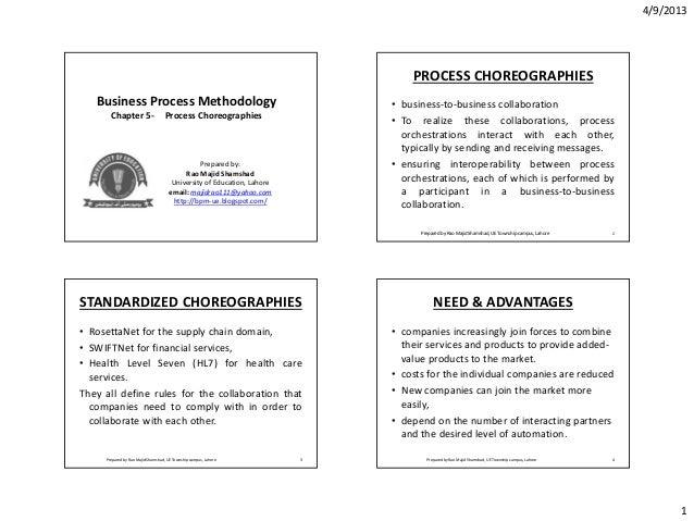 4/9/2013                                                                                 PROCESS CHOREOGRAPHIES   Business...