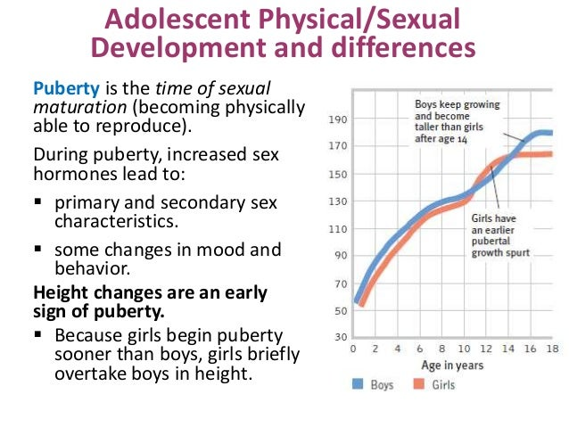 Primary and secondary sex characteristics pics 780