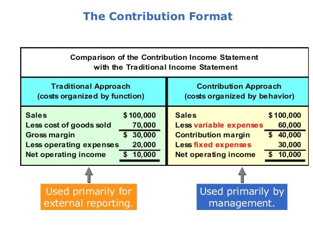contribution margin income statement traditional income statement What is the difference between a contribution approach income statement and a traditional  contribution margin income statement differs in this way that.