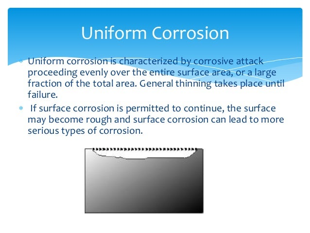 Chapter 5 Corrosion Non Ferrous Metal