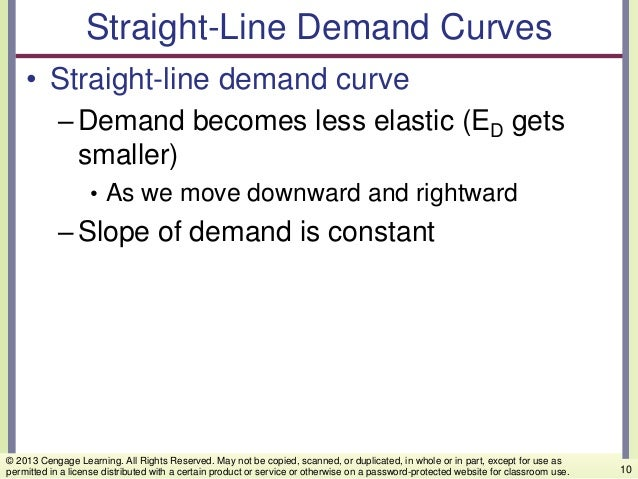 Straight-Line Demand Curves • Straight-line demand curve –Demand becomes less elastic (ED gets smaller) • As we move downw...