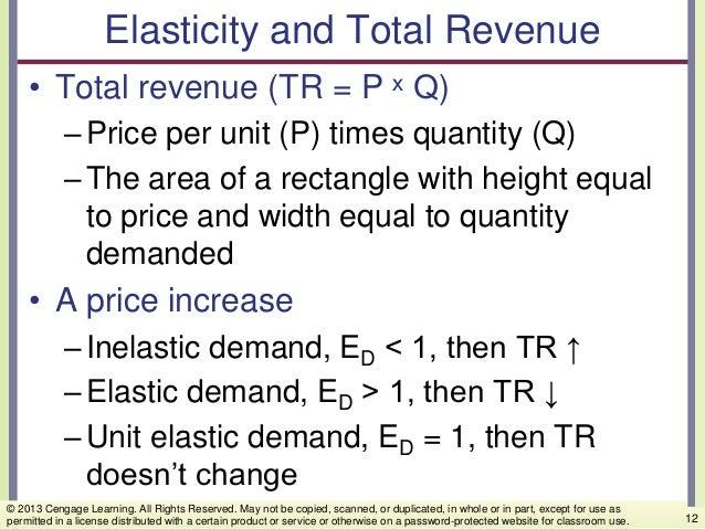 Elasticity and Total Revenue • Total revenue (TR = P ˣ Q) –Price per unit (P) times quantity (Q) –The area of a rectangle ...