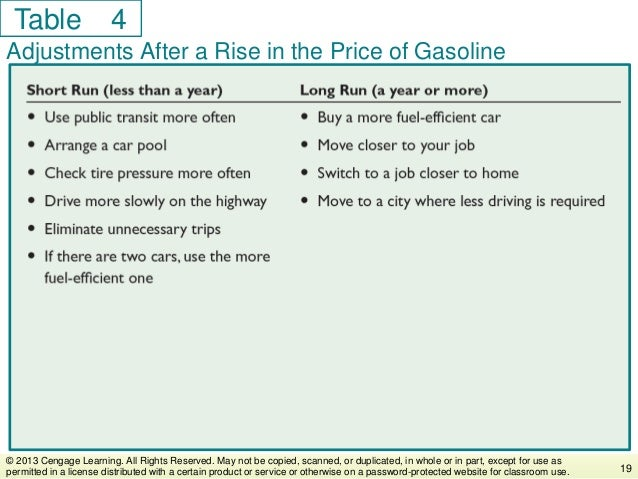 Table Adjustments After a Rise in the Price of Gasoline 19 © 2013 Cengage Learning. All Rights Reserved. May not be copied...