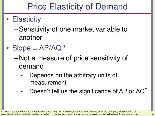 Price Elasticity of Demand • Elasticity –Sensitivity of one market variable to another • Slope = ΔP/ΔQD –Not a measure of ...