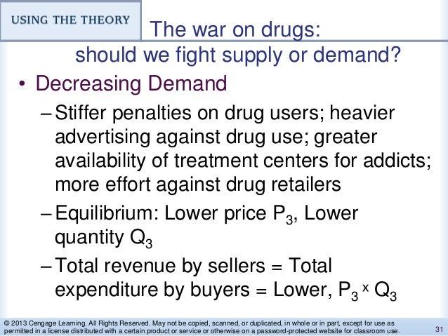 The war on drugs: should we fight supply or demand? • Decreasing Demand –Stiffer penalties on drug users; heavier advertis...