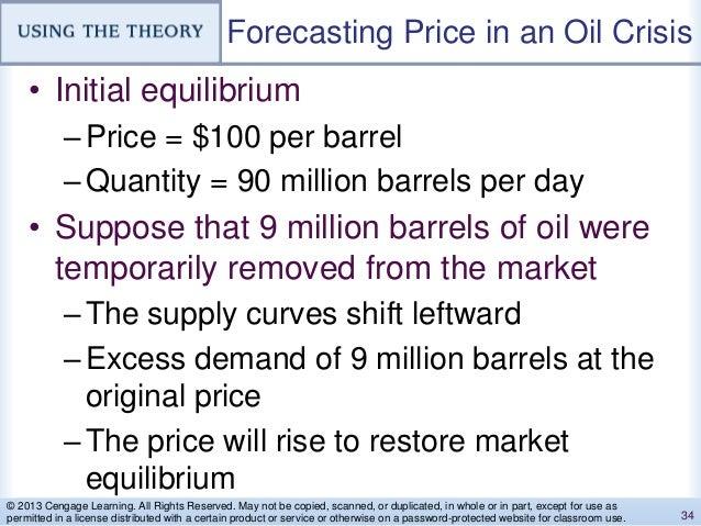 Forecasting Price in an Oil Crisis • Initial equilibrium –Price = $100 per barrel –Quantity = 90 million barrels per day •...