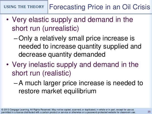 Forecasting Price in an Oil Crisis • Very elastic supply and demand in the short run (unrealistic) –Only a relatively smal...