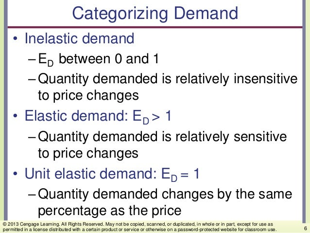 Categorizing Demand • Inelastic demand –ED between 0 and 1 –Quantity demanded is relatively insensitive to price changes •...