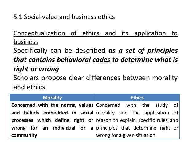 social and ethical responsibilities Discover how individual social responsibility  what is social responsibility social  product supports a good cause or was produced in a more ethical.