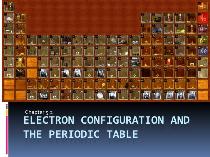 Chapter 5 2 electron configuration and the periodic table for Periodic table no 52
