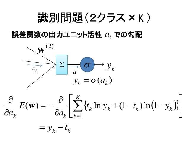 ����z�y��y�.y�NK�{�~yK^[�_PRMLChapter5.2