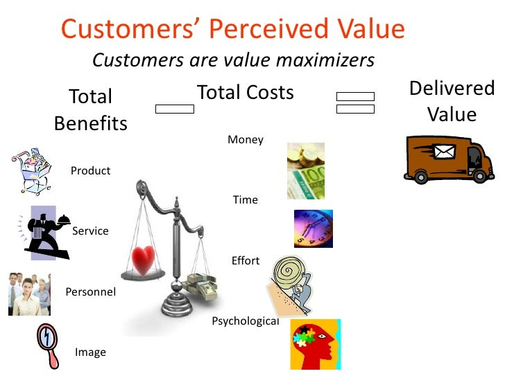 customer perceived value and relationship marketing examples