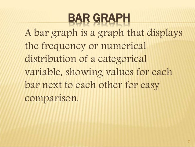 7  BAR GRAPH  A bar graph is a graph that displays  the frequency or numerical  distribution of a categorical  variable, s...