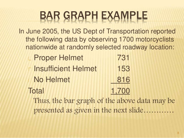 8  BAR GRAPH EXAMPLE  In June 2005, the US Dept of Transportation reported  the following data by observing 1700 motorcycl...
