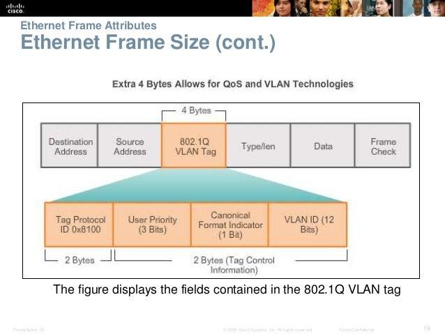 Chapter 5 : Ethernet