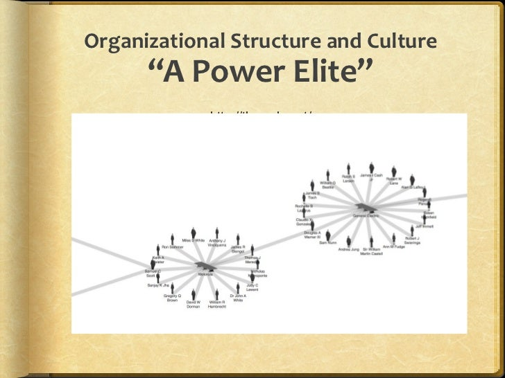 Chapter 5 Groups & Networks