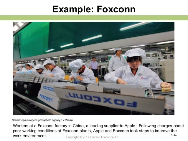 foxconn csr practices Apple and foxconn - download as pdf file (pdf), text file (txt) or read online   aqa buss4 section a 2011: corporate social responsibility practice.