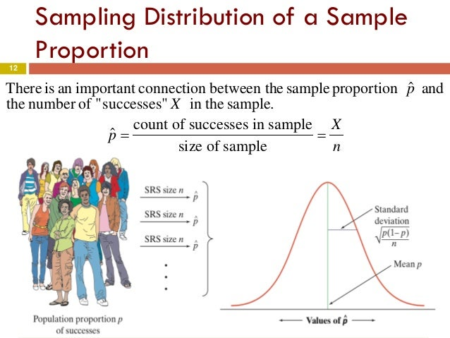 Chapter 5 Part2 Sampling Distributions For Counts And Proportions B