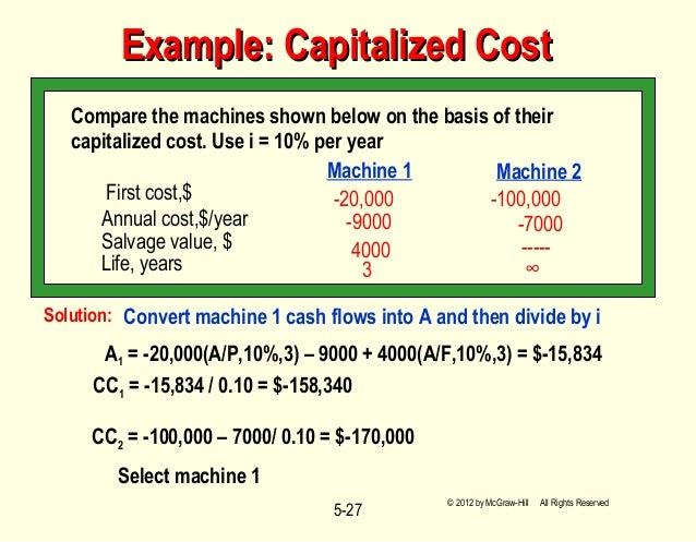 capitalized interest formula