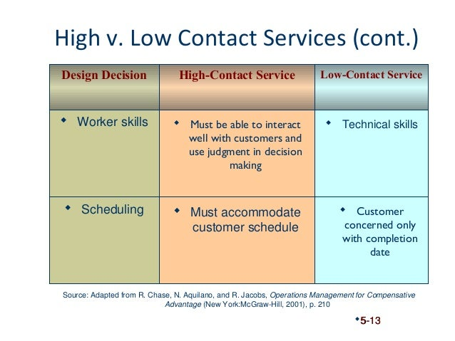 high contact service Traditional customer service call centers, regardless of the industry, measure their effectiveness by standard metrics, such as: how quickly do customer.