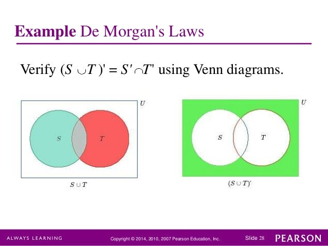 demonstrate demorgan%e2%80%99s laws using a venn diagram chapter 5 sets counting on demonstrate demorgan%e2%80%99s laws using a