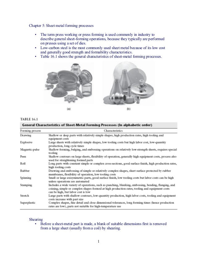Chapter 5: Sheet metal forming processes   •   The term press working or press forming is used commonly in industry to    ...