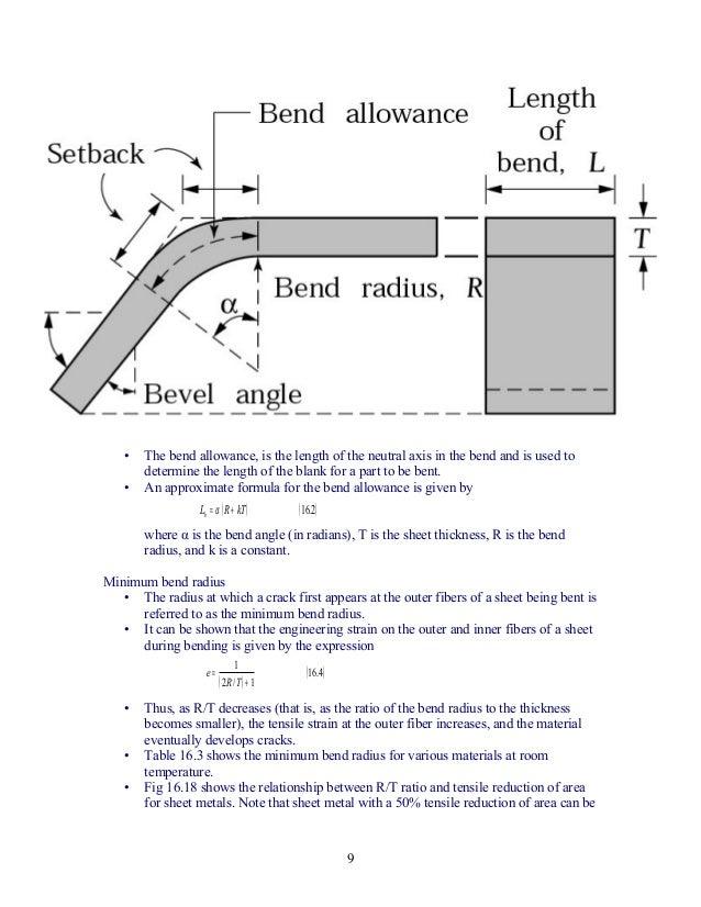 Sheet metal bending force calculation formula pdf