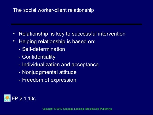 chapter 5 social work practice with individuals  familie