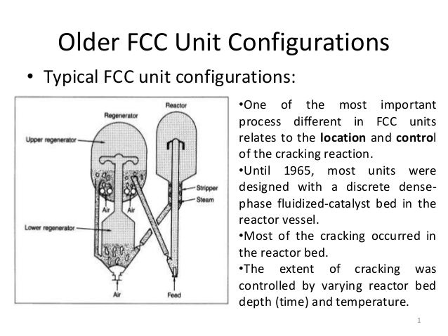 Older FCC Unit Configurations • Typical FCC unit configurations: •One of the most important process different in FCC units...