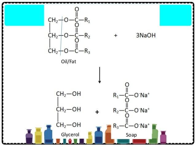 Oil/Fat Glycerol Soap +