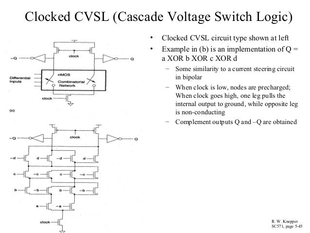 cascode voltage switch logic
