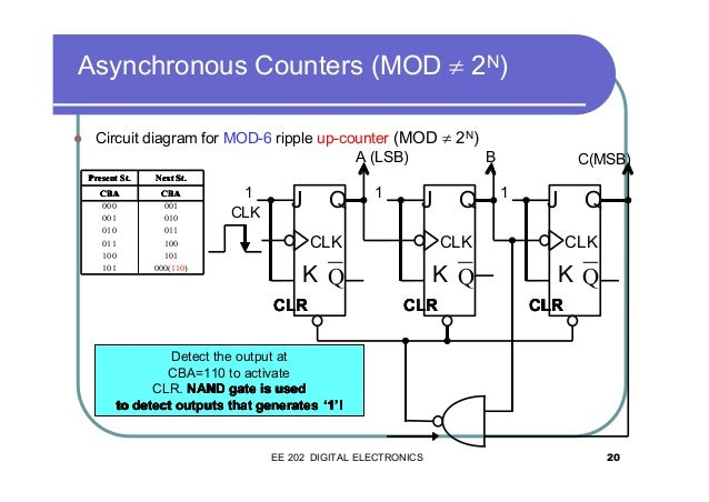 20  asynchronous counters (mod ≠ 2n)   circuit diagram